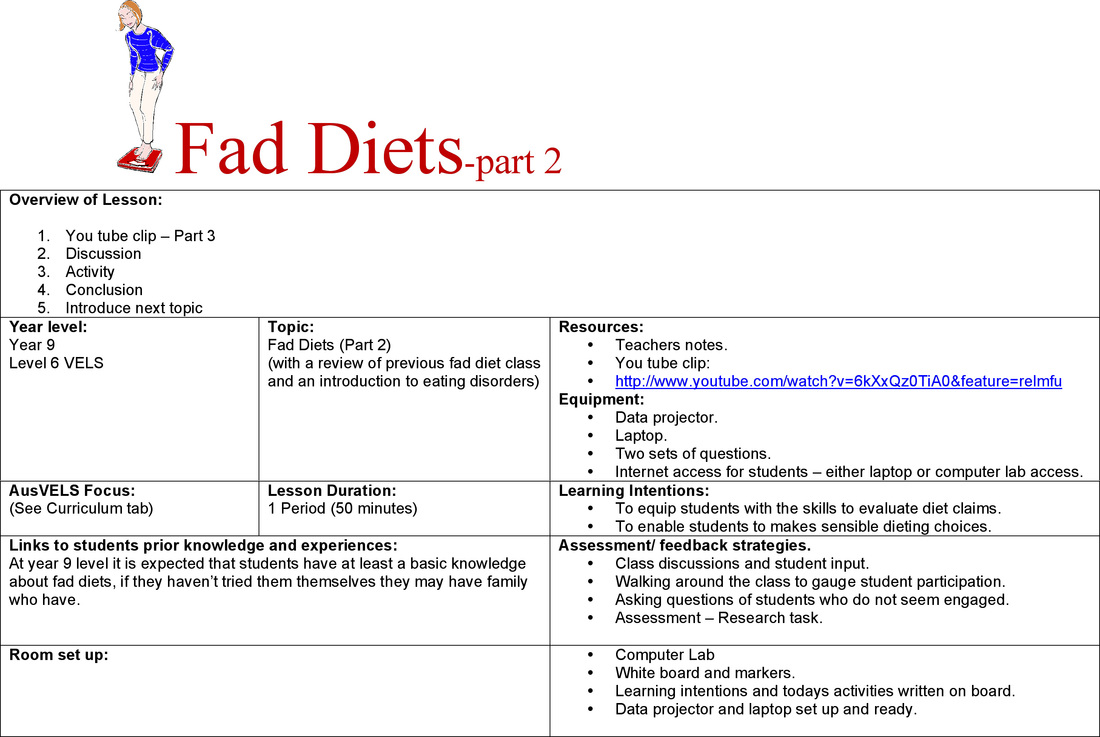 fad diets - health curriculum